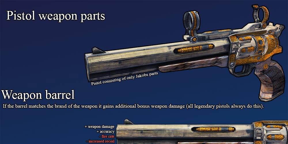 Borderlands 2 Gun Parts Guide – Confsden com